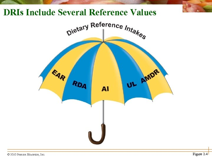 DRIs Include Several Reference Values © 2010 Pearson Education, Inc. Figure 2. 4