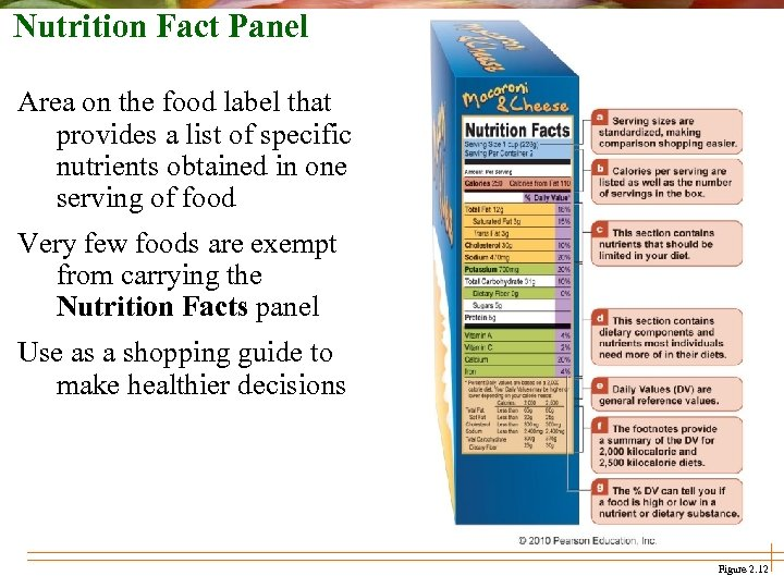 Nutrition Fact Panel Area on the food label that provides a list of specific