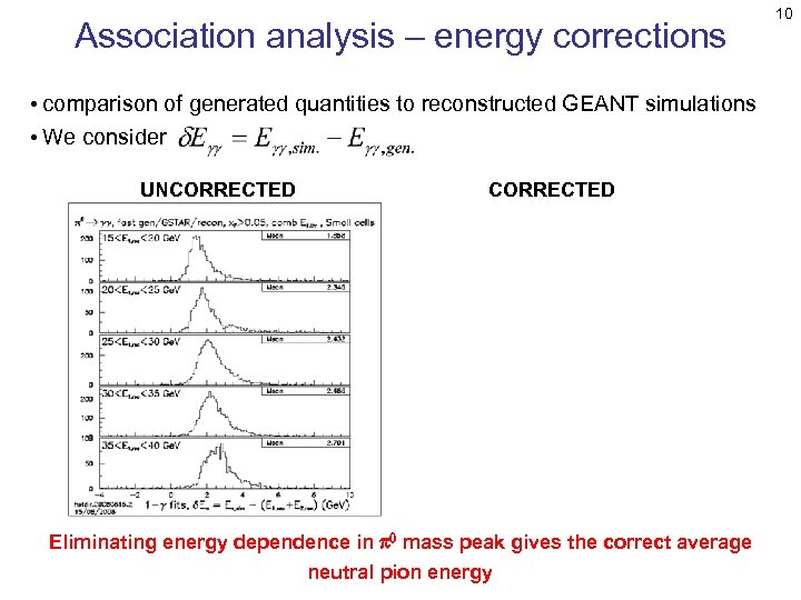 Association analysis – energy corrections • comparison of generated quantities to reconstructed GEANT simulations