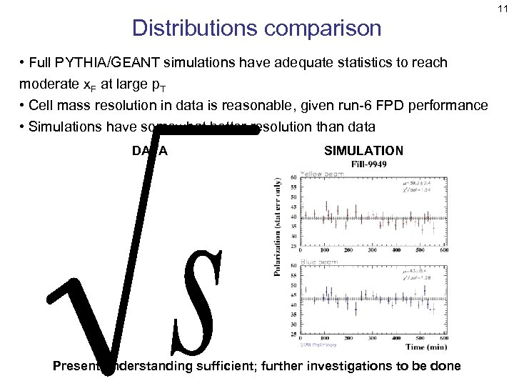 11 Distributions comparison • Full PYTHIA/GEANT simulations have adequate statistics to reach moderate x.