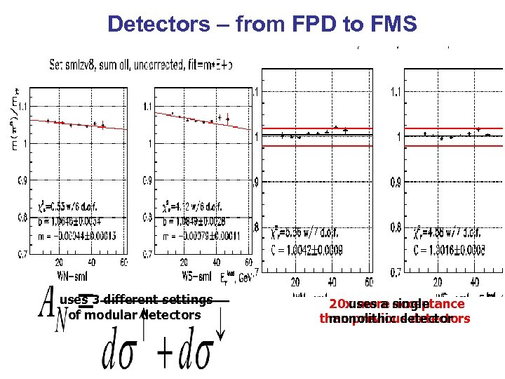Detectors – from FPD to FMS Run 8 and beyond: FMS Runs 3 -6: