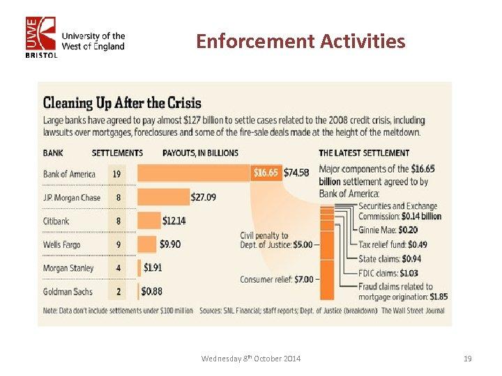 Enforcement Activities Wednesday 8 th October 2014 19