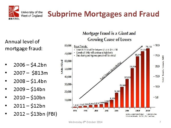 Subprime Mortgages and Fraud Annual level of mortgage fraud: • • 2006 – $4.