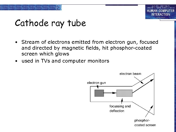 Cathode ray tube • Stream of electrons emitted from electron gun, focused and directed