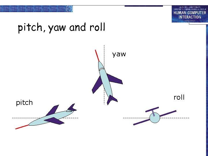 pitch, yaw and roll yaw pitch roll
