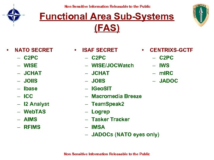 Non Sensitive Information Releasable to the Public Functional Area Sub-Systems (FAS) • NATO SECRET