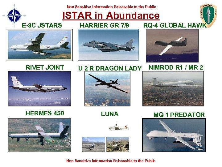 Non Sensitive Information Releasable to the Public ISTAR in Abundance E-8 C JSTARS HARRIER