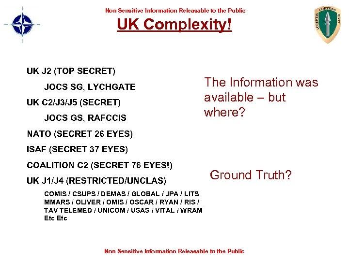 Non Sensitive Information Releasable to the Public UK Complexity! UK J 2 (TOP SECRET)