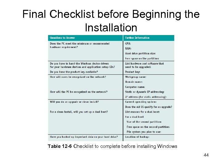 Final Checklist before Beginning the Installation Table 12 -6 Checklist to complete before installing