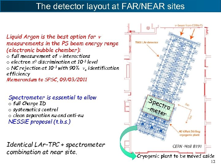 The detector layout at FAR/NEAR sites Liquid Argon is the best option for n