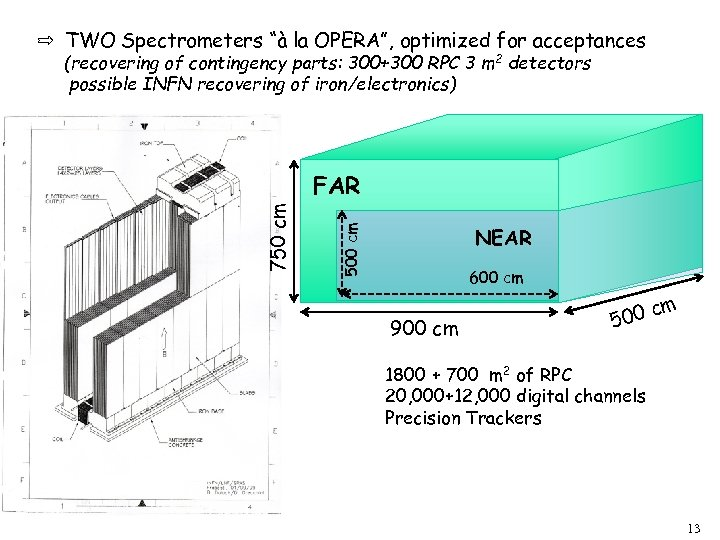 """➱ TWO Spectrometers """"à la OPERA"""", optimized for acceptances (recovering of contingency parts: 300+300"""