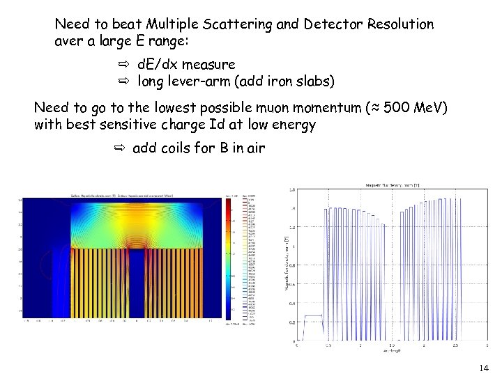 Need to beat Multiple Scattering and Detector Resolution aver a large E range: ➯