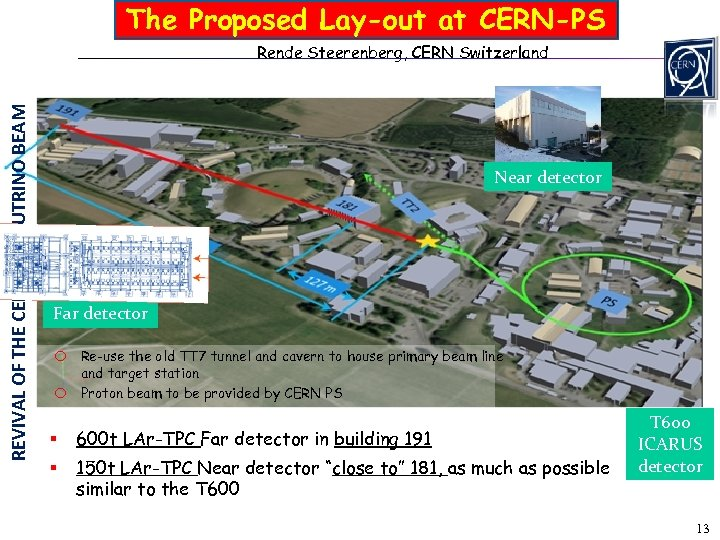 The Proposed Lay-out at CERN-PS REVIVAL OF THE CERN PS NEUTRINO BEAM Rende Steerenberg,