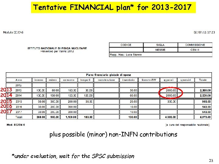 Tentative FINANCIAL plan* for 2013 -2017 2013 2014 2015 2016 2017 plus possible (minor)