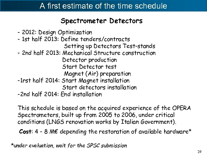 A first estimate of the time schedule Spectrometer Detectors - 2012: Design Optimization -