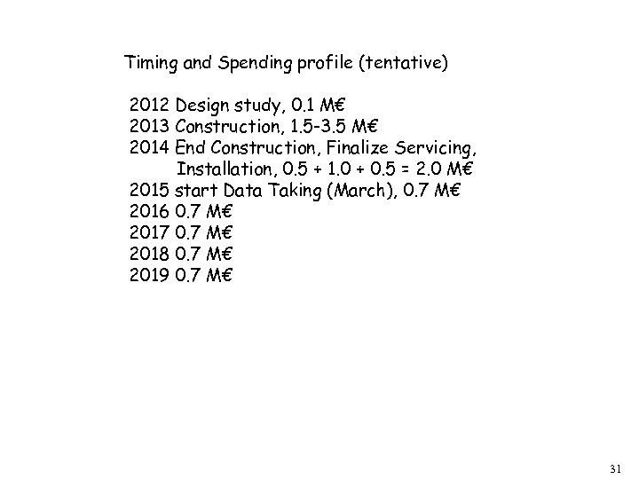 Timing and Spending profile (tentative) 2012 Design study, 0. 1 M€ 2013 Construction, 1.
