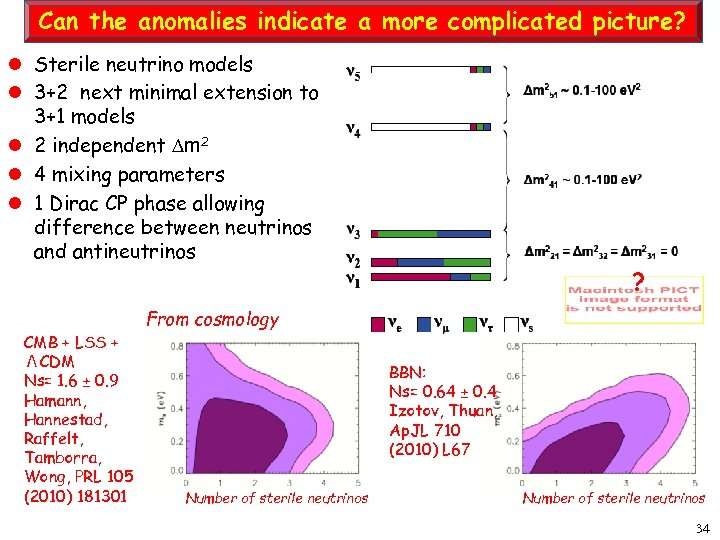 Can the anomalies indicate a more complicated picture? l Sterile neutrino models l 3+2