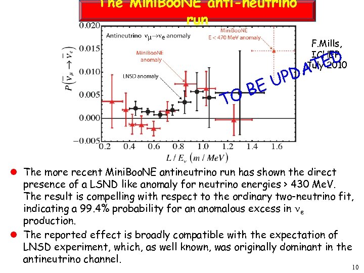 The Mini. Boo. NE anti-neutrino run TO EU B F. Mills, ICHEP, July 2010