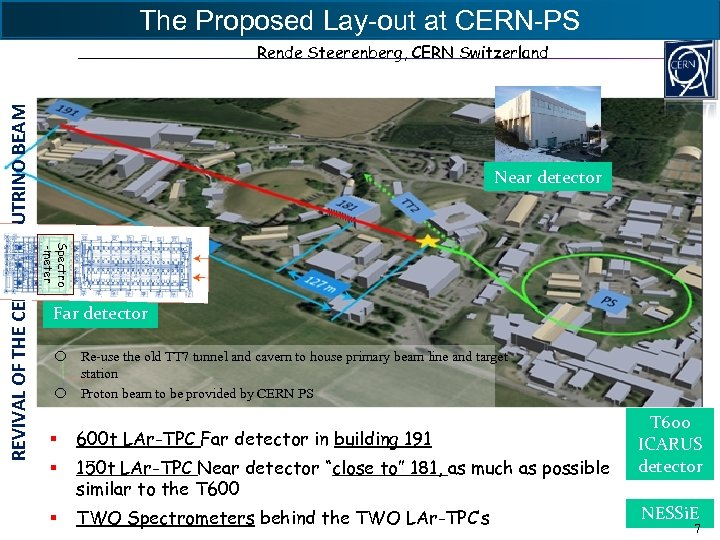 The Proposed Lay-out at CERN-PS Near detector Spectro -meter REVIVAL OF THE CERN PS