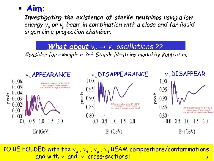 Aim: Investigating the existence of sterile neutrinos using a low energy νμ or