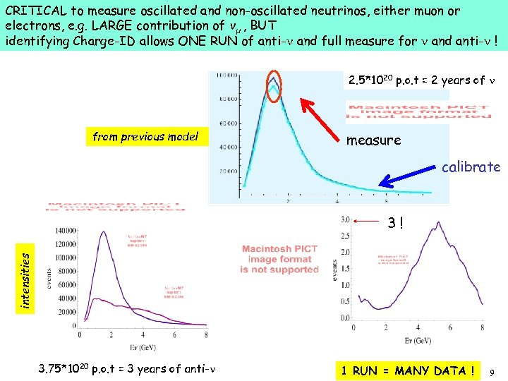CRITICAL to measure oscillated and non-oscillated neutrinos, either muon or electrons, e. g. LARGE