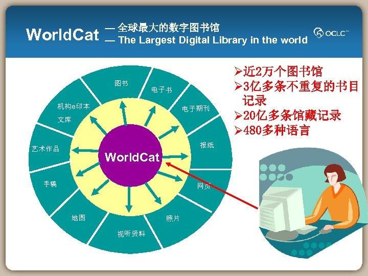 World. Cat — 全球最大的数字图书馆 — The Largest Digital Library in the world 图书 电子书