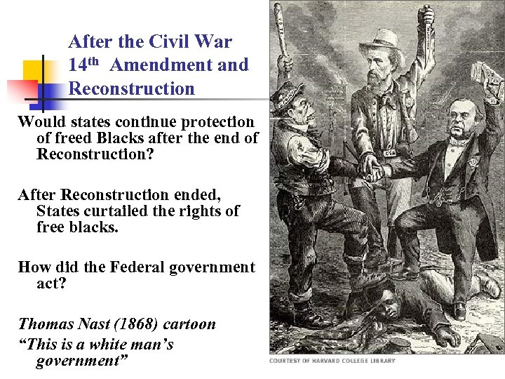 After the Civil War 14 th Amendment and Reconstruction Would states continue protection of