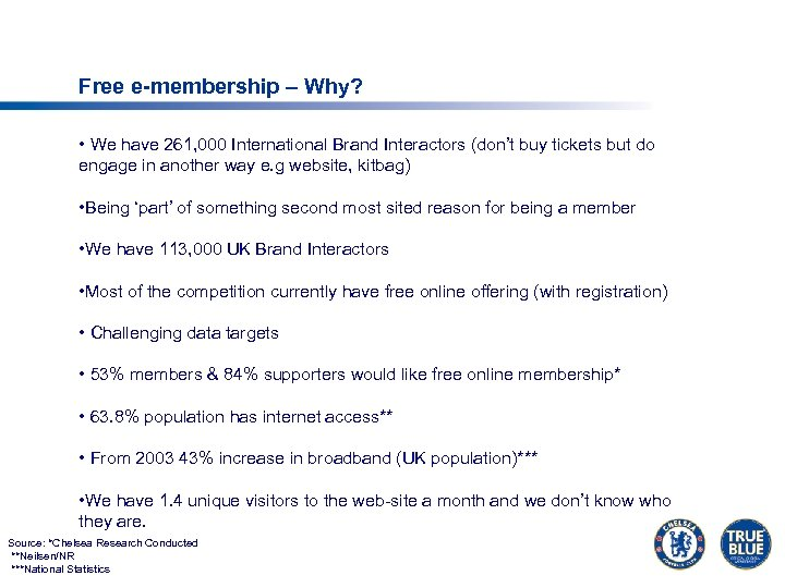 Free e-membership – Why? • We have 261, 000 International Brand Interactors (don't buy