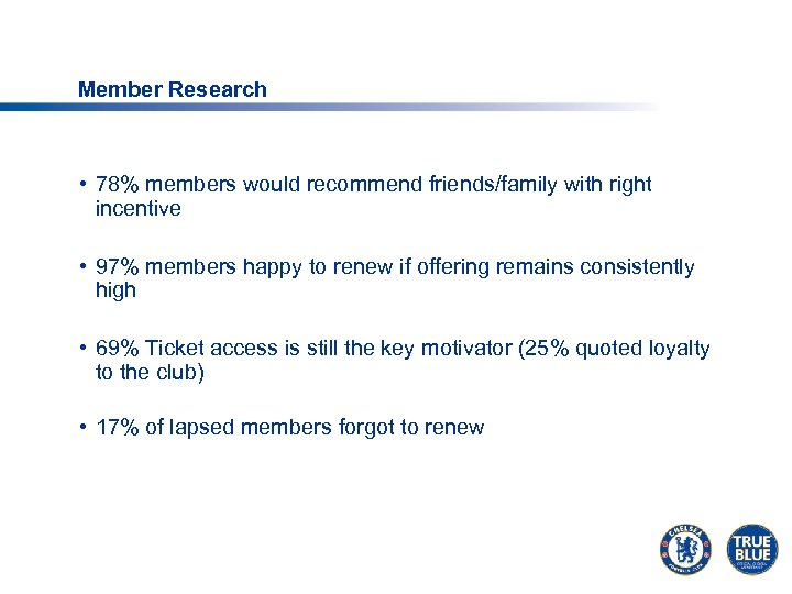 Member Research • 78% members would recommend friends/family with right incentive • 97% members