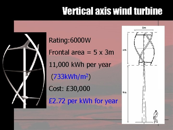 Vertical axis wind turbine Rating: 6000 W Frontal area = 5 x 3 m