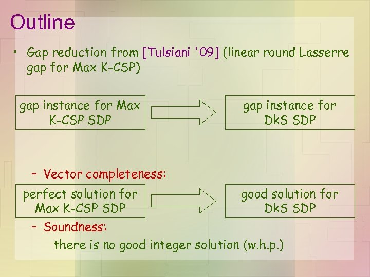 Outline • Gap reduction from [Tulsiani '09] (linear round Lasserre gap for Max K-CSP)