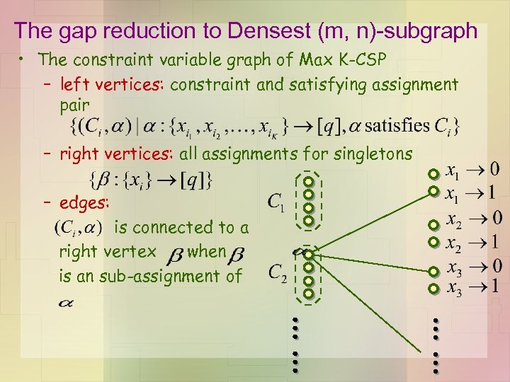 The gap reduction to Densest (m, n)-subgraph • The constraint variable graph of Max
