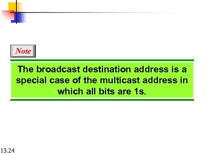 Note The broadcast destination address is a special case of the multicast address in