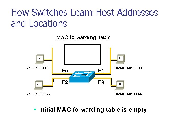 How Switches Learn Host Addresses and Locations MAC forwarding table A 0260. 8 c