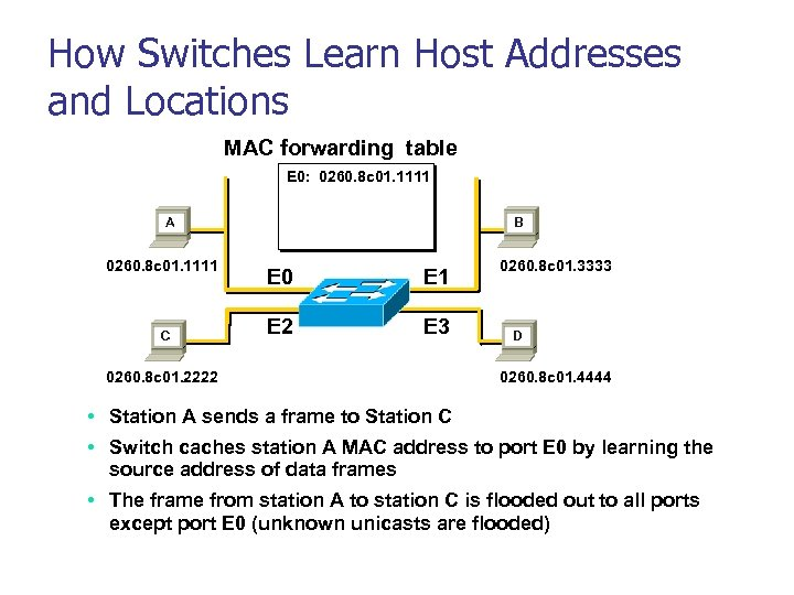 How Switches Learn Host Addresses and Locations MAC forwarding table E 0: 0260. 8