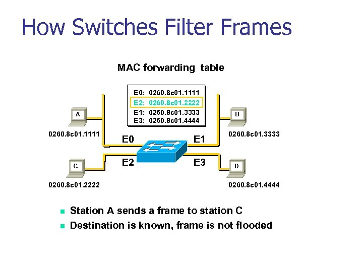 How Switches Filter Frames MAC forwarding table A 0260. 8 c 01. 1111 C