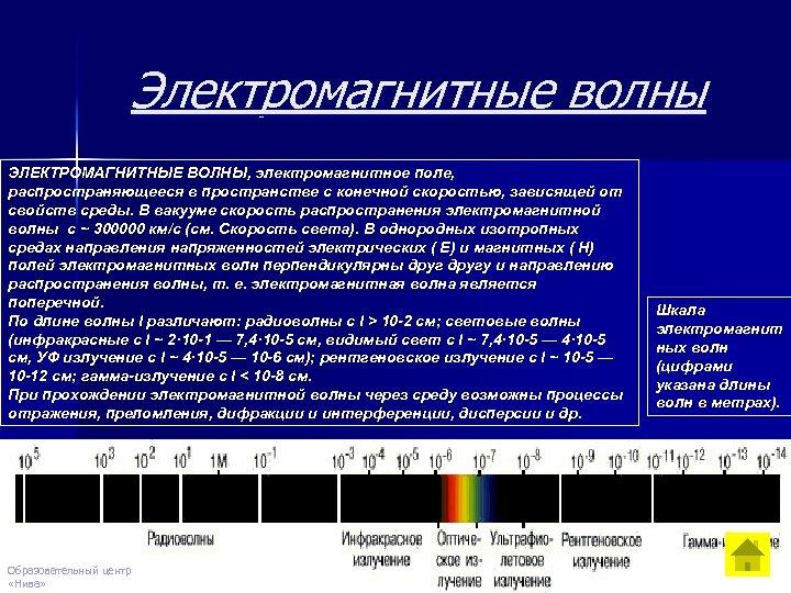 Электромагнитные волны ЭЛЕКТРОМАГНИТНЫЕ ВОЛНЫ, электромагнитное поле, распространяющееся в пространстве с конечной скоростью, зависящей от