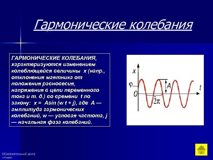 Гармонические колебания ГАРМОНИЧЕСКИЕ КОЛЕБАНИЯ, характеризуются изменением колеблющейся величины x (напр. , отклонения маятника от