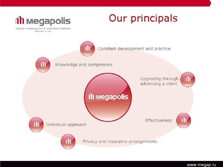 Our principals www. megap. ru