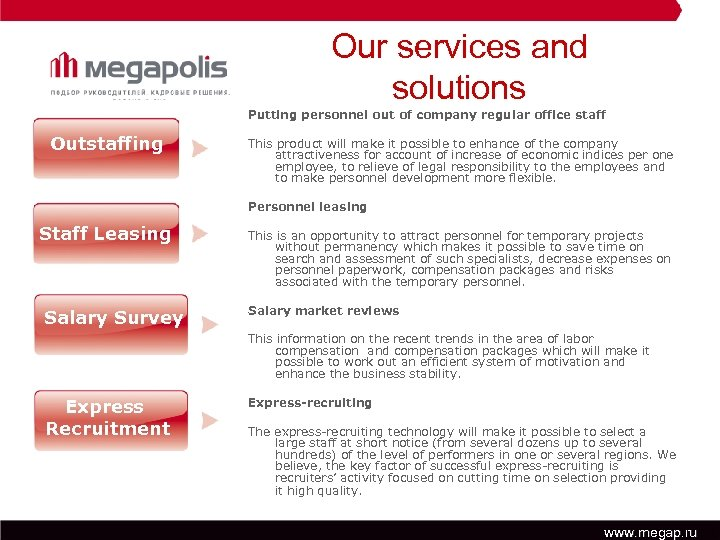 Our services and solutions Putting personnel out of company regular office staff Outstaffing This