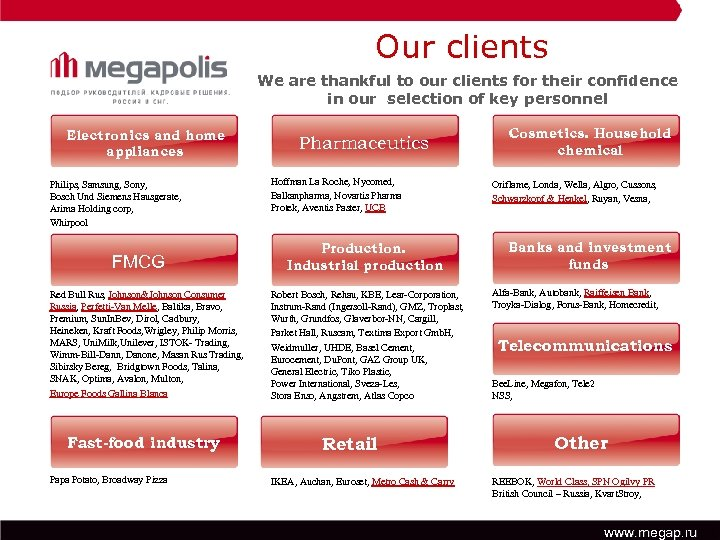 Our clients We are thankful to our clients for their confidence in our selection