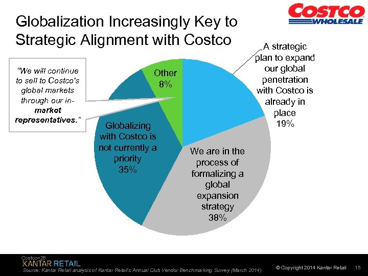 "Globalization Increasingly Key to Strategic Alignment with Costco ""We will continue to sell to"