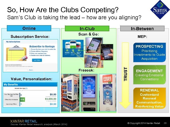 So, How Are the Clubs Competing? Sam's Club is taking the lead – how
