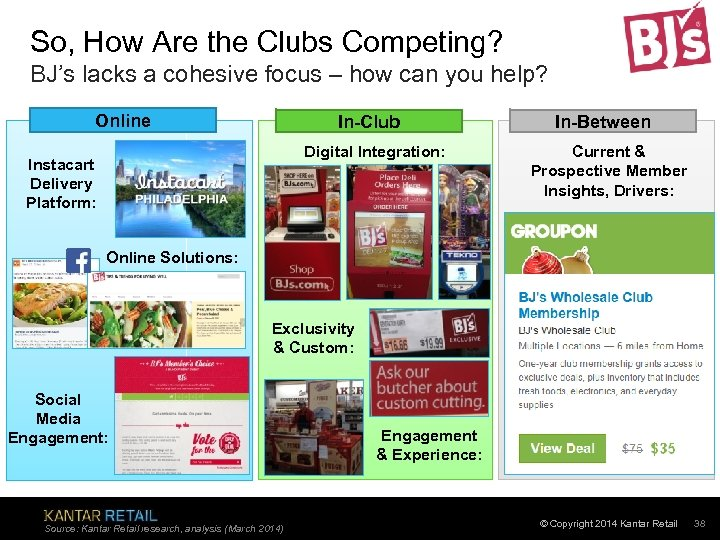 So, How Are the Clubs Competing? BJ's lacks a cohesive focus – how can
