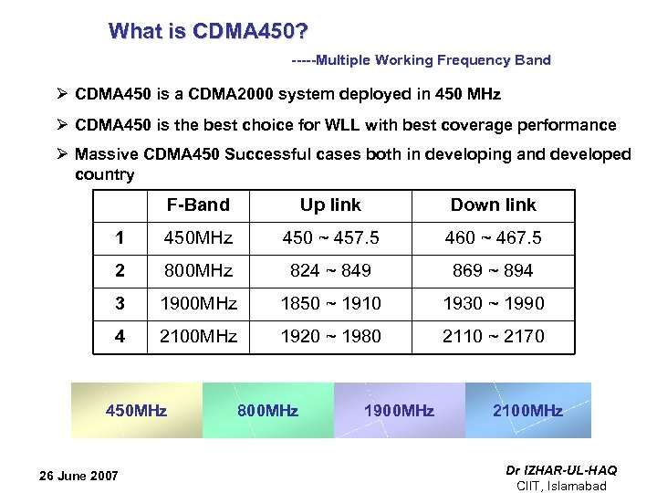 What is CDMA 450? -----Multiple Working Frequency Band Ø CDMA 450 is a CDMA