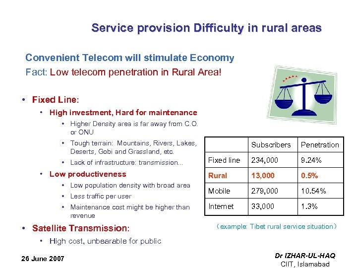 Service provision Difficulty in rural areas Convenient Telecom will stimulate Economy Fact: Low telecom