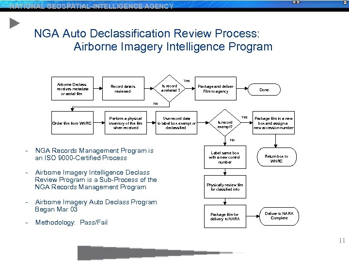 NATIONAL GEOSPATIAL-INTELLIGENCE AGENCY NGA Auto Declassification Review Process: Airborne Imagery Intelligence Program Airborne Declass