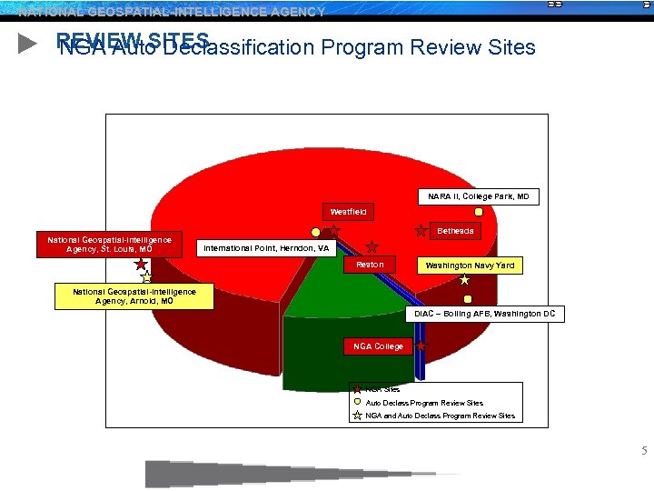 NATIONAL GEOSPATIAL-INTELLIGENCE AGENCY REVIEW SITES NGA Auto Declassification Program Review Sites NARA II, College