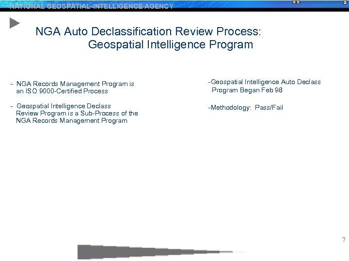 NATIONAL GEOSPATIAL-INTELLIGENCE AGENCY NGA Auto Declassification Review Process: Geospatial Intelligence Program - NGA Records