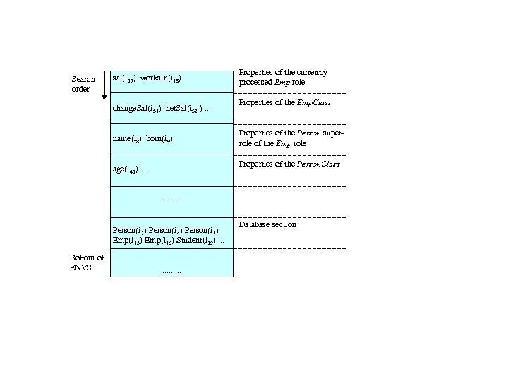 Search order sal(i 17) works. In(i 18) change. Sal(i 51) net. Sal(i 52 ).